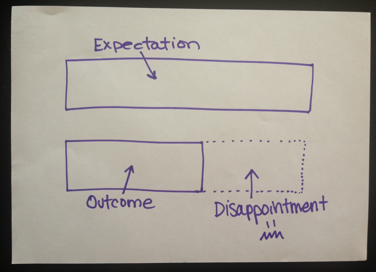 """Don't lower expectations to meet performance. Raise the level of performance to meet expectations"""